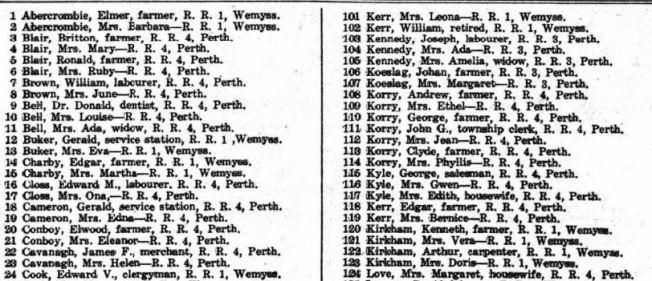 DeWitt's Corners Voter's List 1963