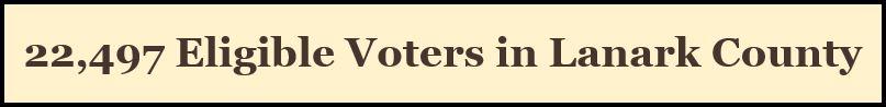eligible voters Lanark County 1963
