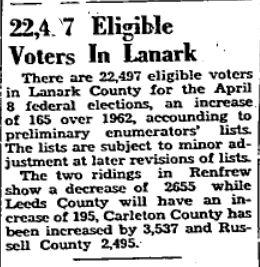 voters in Lanark County 1963