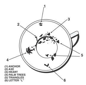tea leaf symbols 2